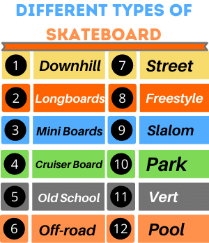 Different types of skateboards name