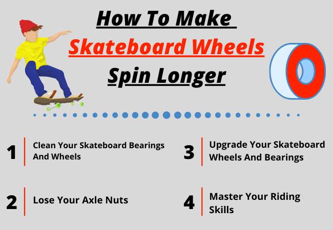 How to make skateboard wheels spin longer