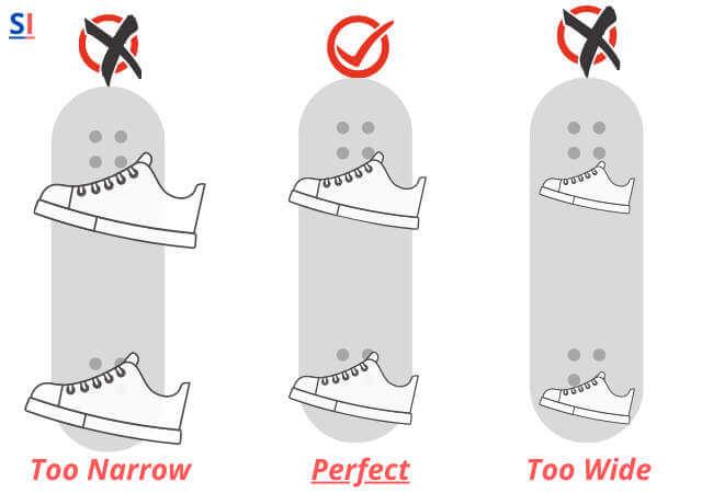 Shoe Size For Skateboard Deck