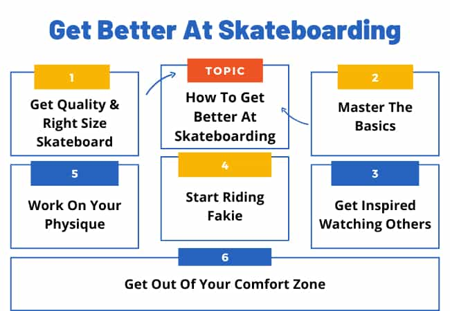 How To Get Better At Skateboarding